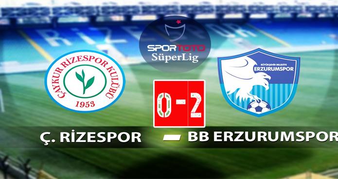 Çaykur Rizespor - Büyükşehir Belediye Erzurumspor: 0-2