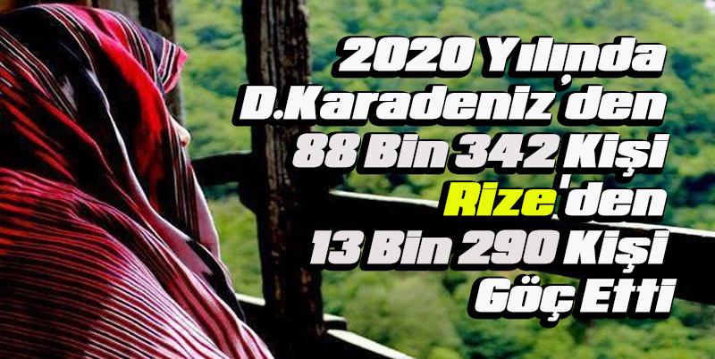 Rize'den 13 Bin 290 Kişi Göç Etti