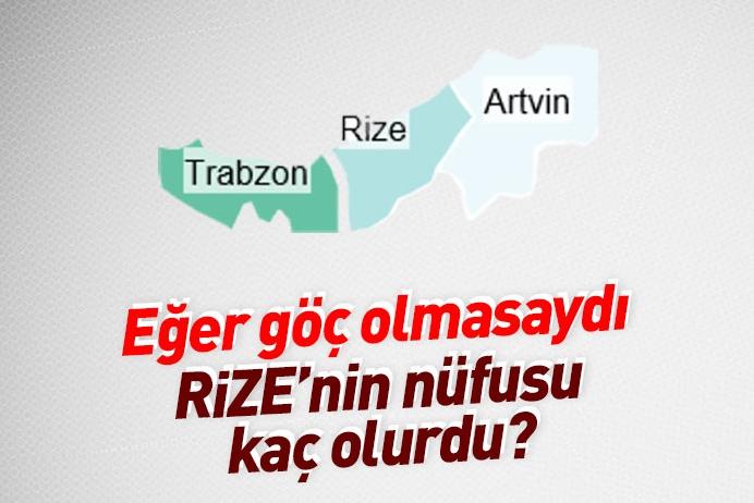 Rizelilerin tamamı Rize'de yaşasaydı nüfus ne olurdu?